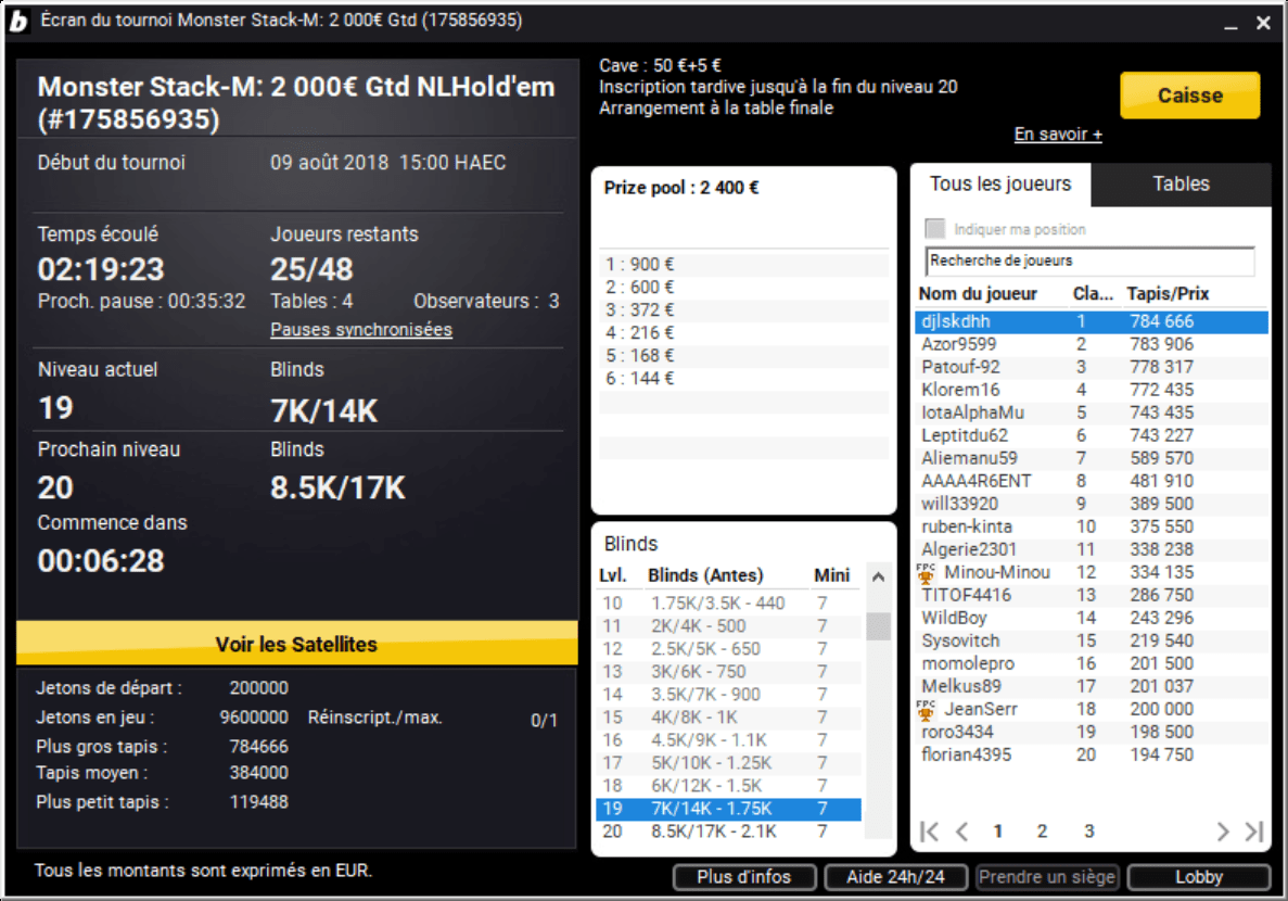 bwin poker tournoi